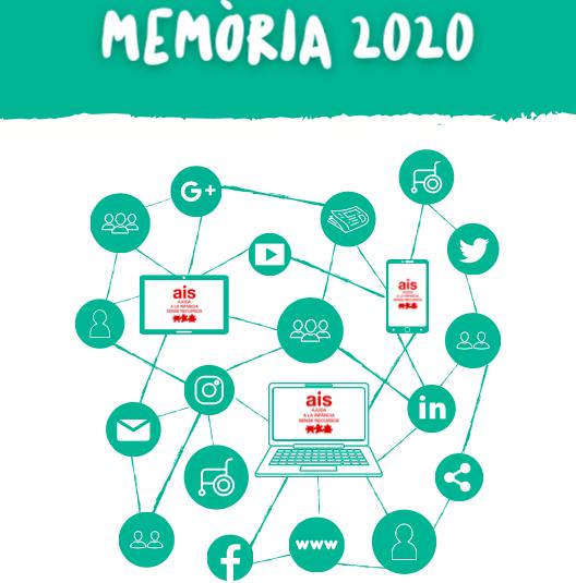 Portada memoria xarxes 2020